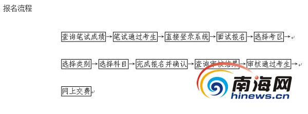 海南省中小学教师资格证面试12月2日起网上报