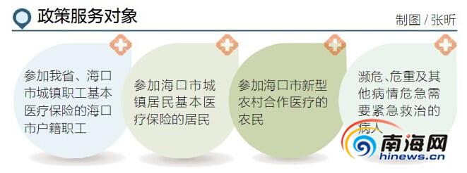 """海南所有公立医院12月起推行""""先诊疗后付费"""""""
