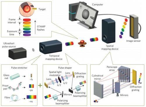 光敏电阻内部结构图