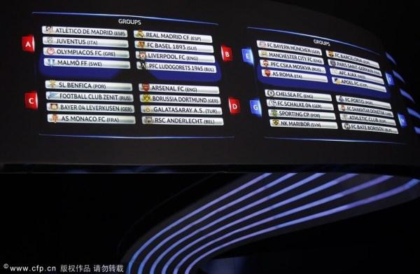 欧冠分档下赛季巨变 卫冕冠军 7联赛冠军成种子