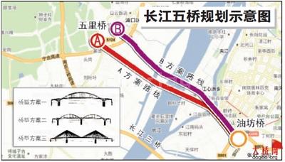 又称梅子洲过江通道,是南京市城市总体规划确定的