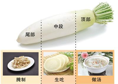 从头到尾吃萝卜 - 枫叶 - liushixinyq 的博客