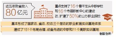 全省职业教育工作会议召开罗保铭刘赐贵分别作出批示