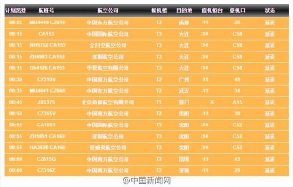 北京首都机场部分航班取消和延误一览表