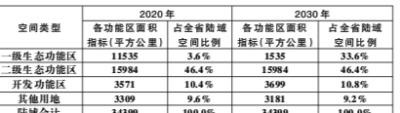 """央媒刊登调研文章:海南如何实现""""绿色崛起"""""""