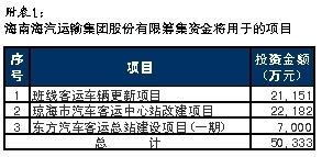 海南海汽首发申请通过审核海南高速海峡航运为其股东