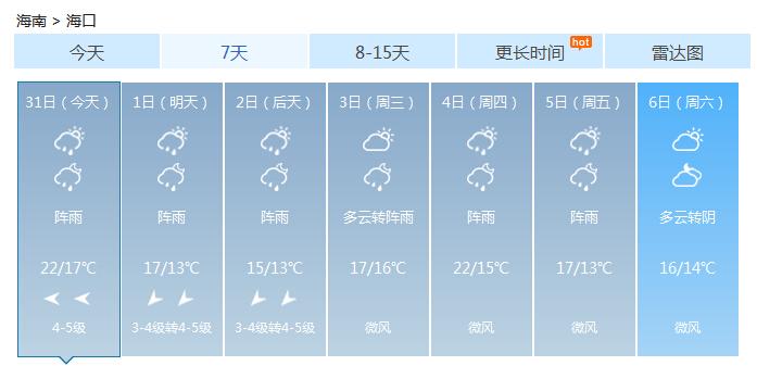 未来3天海南全岛持续降雨2月1日气温最低11℃