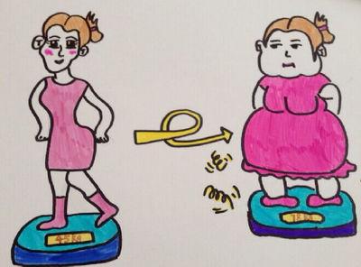想长胖的图片可爱图片