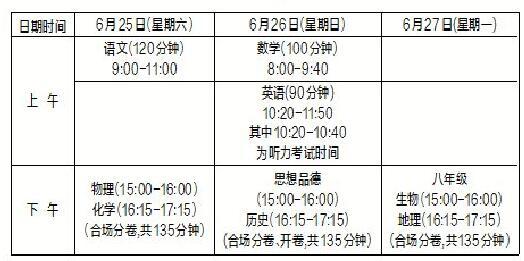 海南中考录取细则公布省一级学校指标到校生不低于45%