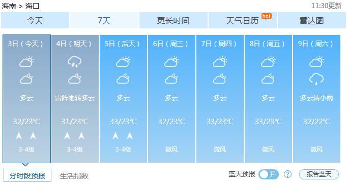 最高36℃海南未来3天晴好局地有雷阵雨[防暑防晒]