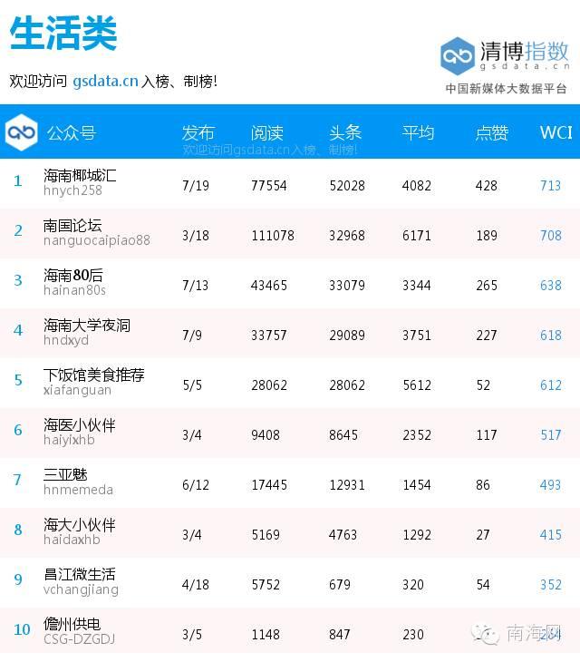 efedfdf 北京时间09月22日19:35,中超第23轮,北京国安队客场对战贵州恒丰队。上一轮输给恒大队,国安队需要一场大胜来挽回颓势.