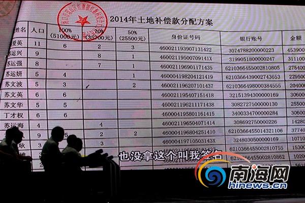 海口红旗镇村民组长多占3份土地补偿款遭媒体曝光