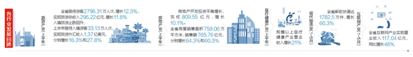 """<b>海南六项""""招法""""推动经济行稳致远强力推进项目建设</b>"""