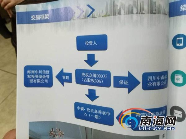 海南中川信非法吸收公众存款涉案金额超千万元