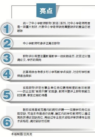 海南教师职称制度改革有6大亮点 新旧政衔接问题多