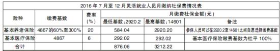 海口今年9月至12月社会保险缴费基数和费率出炉