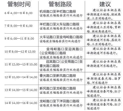 三亚凤凰路升级改造 9月6日—16日将临时分幅分段管制