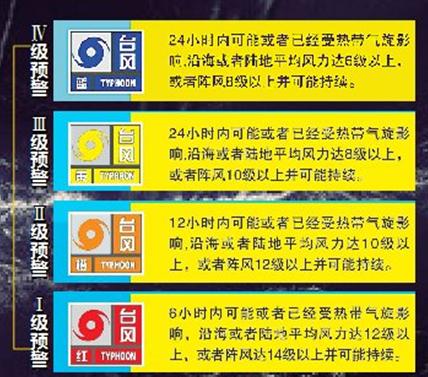 海南最全防台风全攻略告诉你城镇居民台风时怎么办