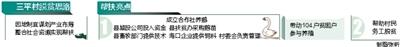 乐东三平村贫困户养鹅+打工 家门口脱贫