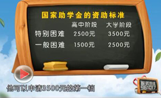 海南省脱贫致富电视夜校第四课