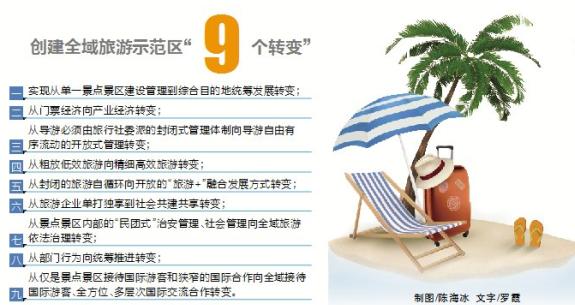 海南18市縣2018年底建成全域旅游示范區 強化產品引領