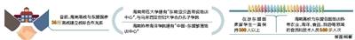 """""""中国-东盟省市长对话""""谈教育交流通过新内容促进合作"""