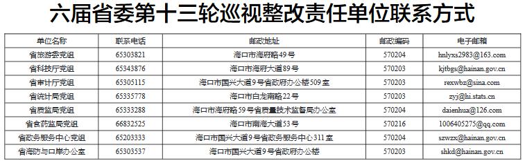 交成绩单了!海南7个单位向社会公布巡视整改情况