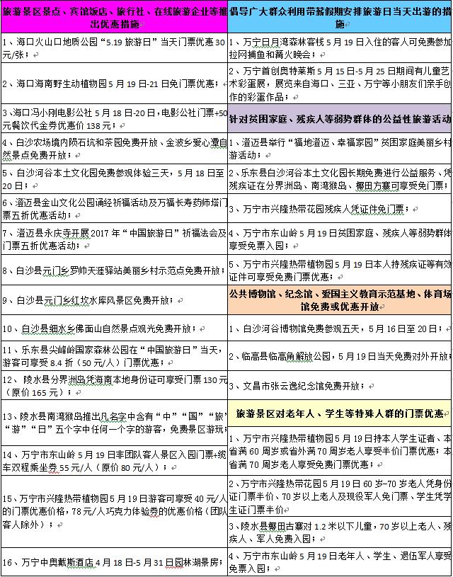 """中国旅游日海南端上""""旅游大餐""""将推出40余项优惠"""