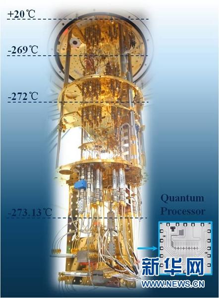 图为超导量子计算机内部结构图.潘建伟教授供图