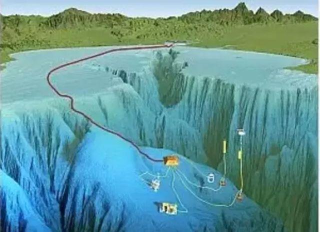"""5年时间21亿元 中国要在东海南海海底造张""""网"""""""
