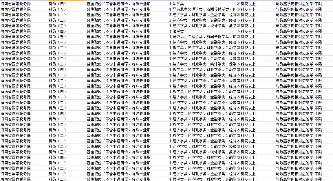 海南省国考_来看看《国考职位表(海南版)》   此次国考涉及海南省的职位164个