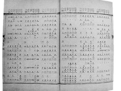599第46条谱子-古今中外,贯穿乐谱中的基本元素是数字.五线谱依据五条横线的高低