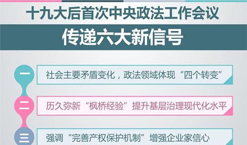 十九大后首次中央政法工作会议传递六大新信号
