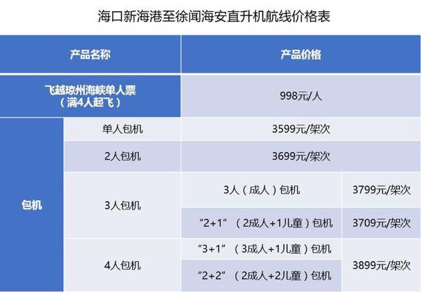海口新海港至徐闻海安直升机航线重新通航 票价998元/人