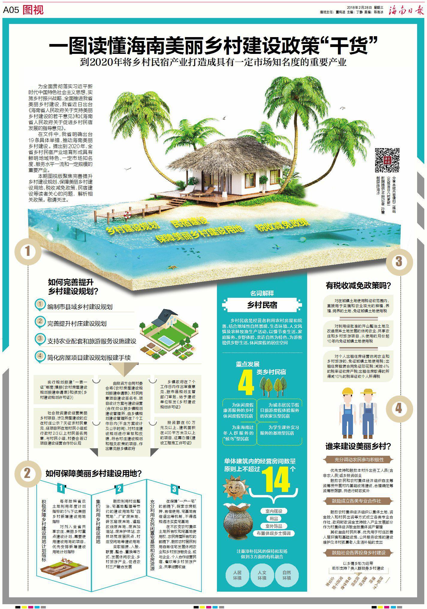 南海网 新闻中心 海南新闻 海南经济    一图读懂海南美丽乡村建设