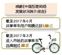 住琼全国政协委员康耀红建议:加快制定《共享单车投放和使用条例》