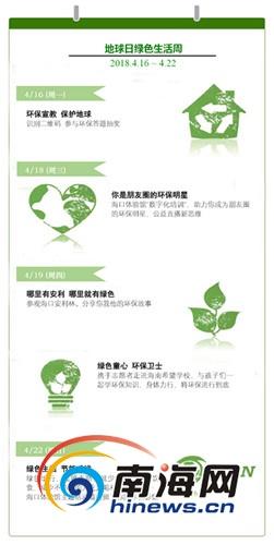 安利体验馆启动绿色生活周迎接2019地球日
