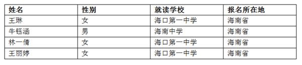 清华大学公布自主招生初审名单海南4名学生入选