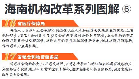 海南机构改革系列图解⑥:看这两个部门职能是什么