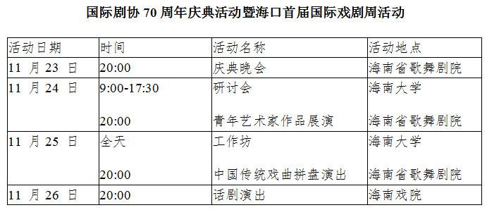 <b>海南欢乐节|海口首届国际戏剧周活动于22日开幕数场展演让你过足瘾</b>
