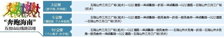 """""""奔跑海南""""五指山站活动24日开跑 亲子组报名人数将满额"""